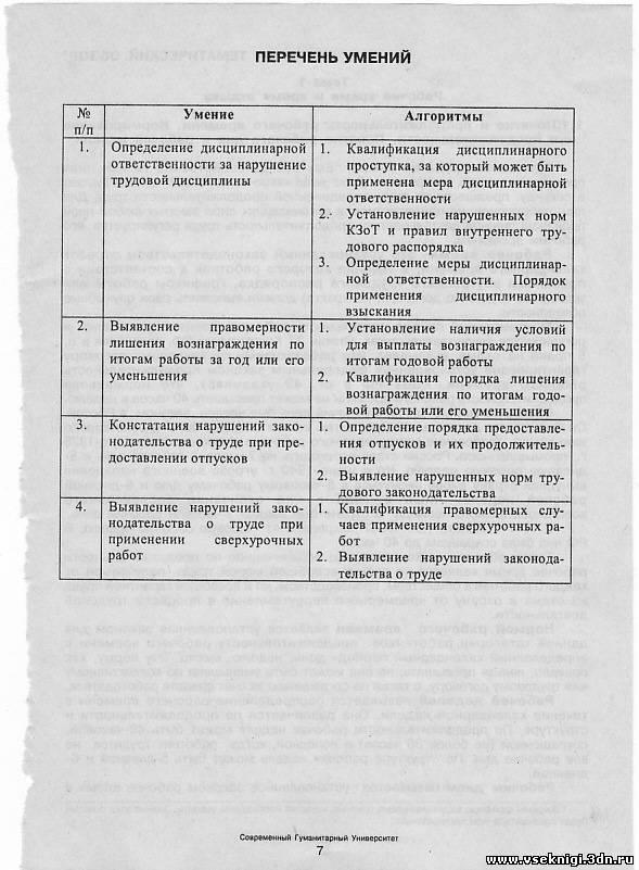 Понятие и виды дисциплинарной ответственности